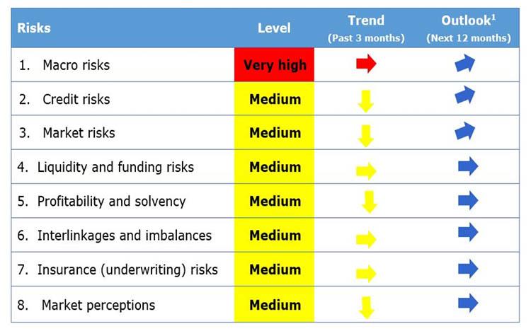 Tendencias de riesgos para las aseguradoras en Europa